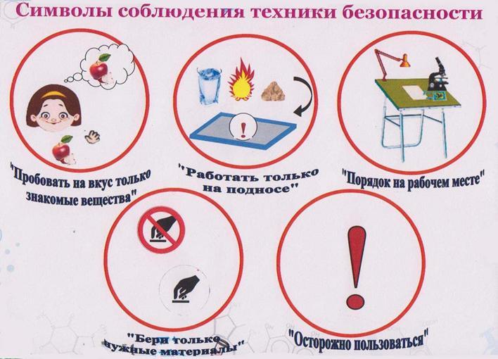 схемы опытов и экспериментов в детском саду